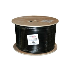 Cable coaxial RG113-1